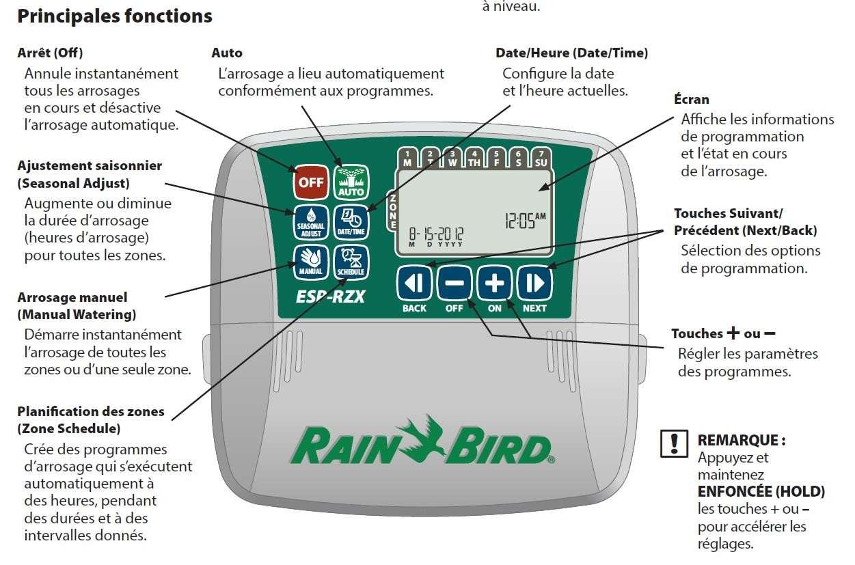 programmateur d 39 arrosage 8 voies esp rzx outdoor rain bird. Black Bedroom Furniture Sets. Home Design Ideas
